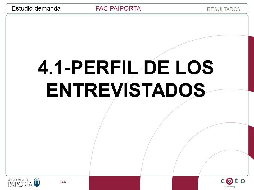 144 Estudio demandaPAC PAIPORTA RESULTADOS 4.1-PERFIL DE LOS ENTREVISTADOS