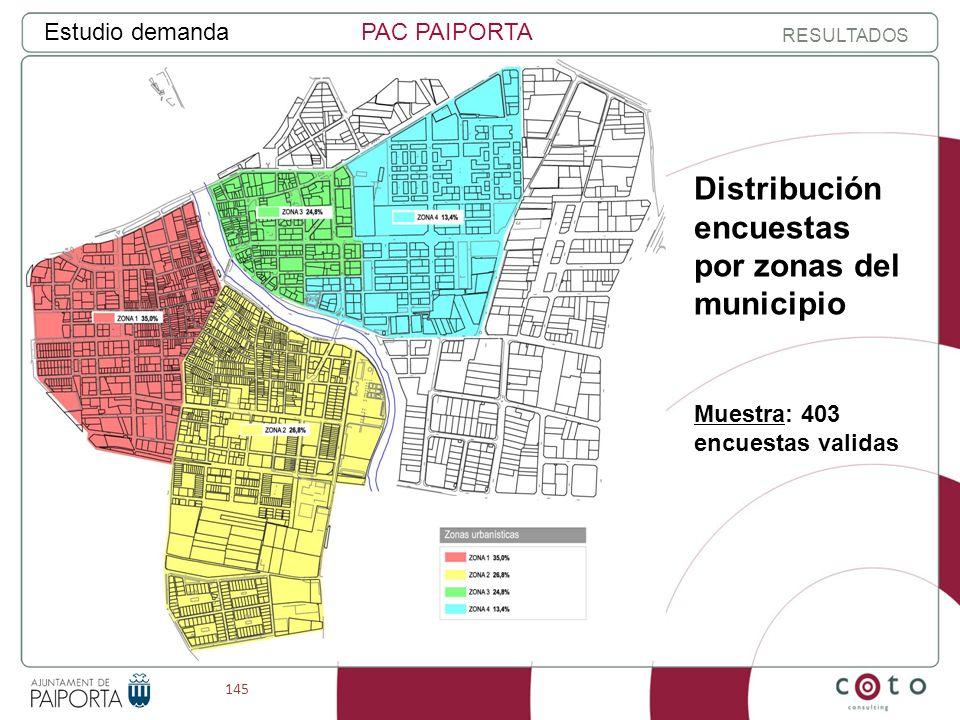 145 Estudio demandaPAC PAIPORTA RESULTADOS Distribución encuestas por zonas del municipio Muestra: 403 encuestas validas