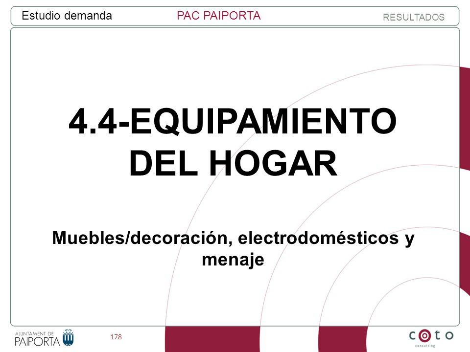 178 Estudio demandaPAC PAIPORTA RESULTADOS 4.4-EQUIPAMIENTO DEL HOGAR Muebles/decoración, electrodomésticos y menaje