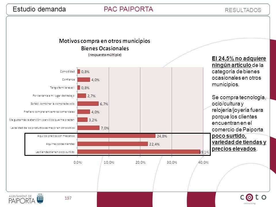 197 Estudio demandaPAC PAIPORTA RESULTADOS El 24,5% no adquiere ningún artículo de la categoría de bienes ocasionales en otros municipios.