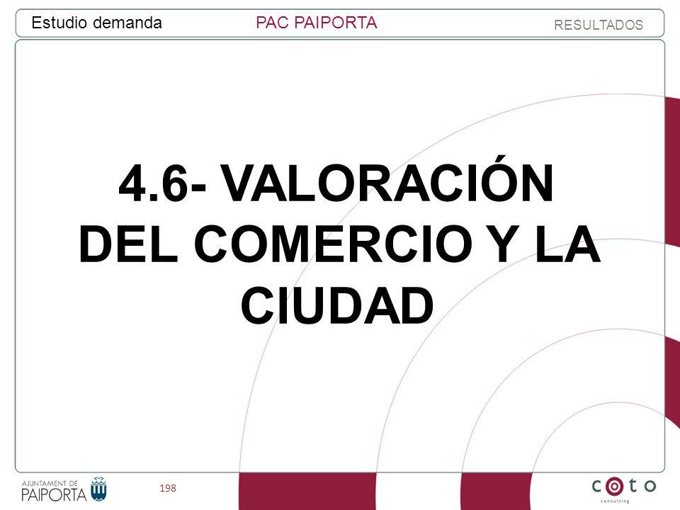 198 Estudio demandaPAC PAIPORTA RESULTADOS 4.6- VALORACIÓN DEL COMERCIO Y LA CIUDAD