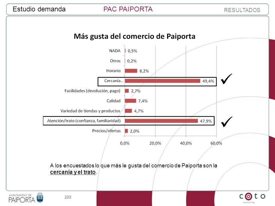 203 Estudio demandaPAC PAIPORTA RESULTADOS A los encuestados lo que más le gusta del comercio de Paiporta son la cercanía y el trato.