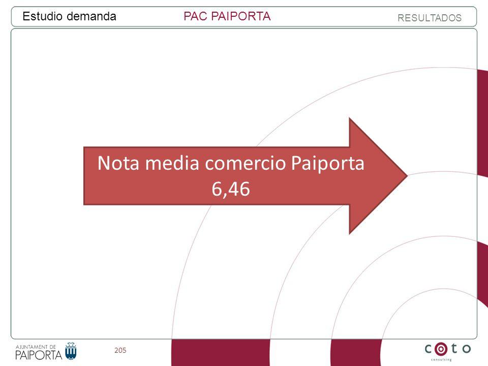 205 Estudio demandaPAC PAIPORTA RESULTADOS Nota media comercio Paiporta 6,46