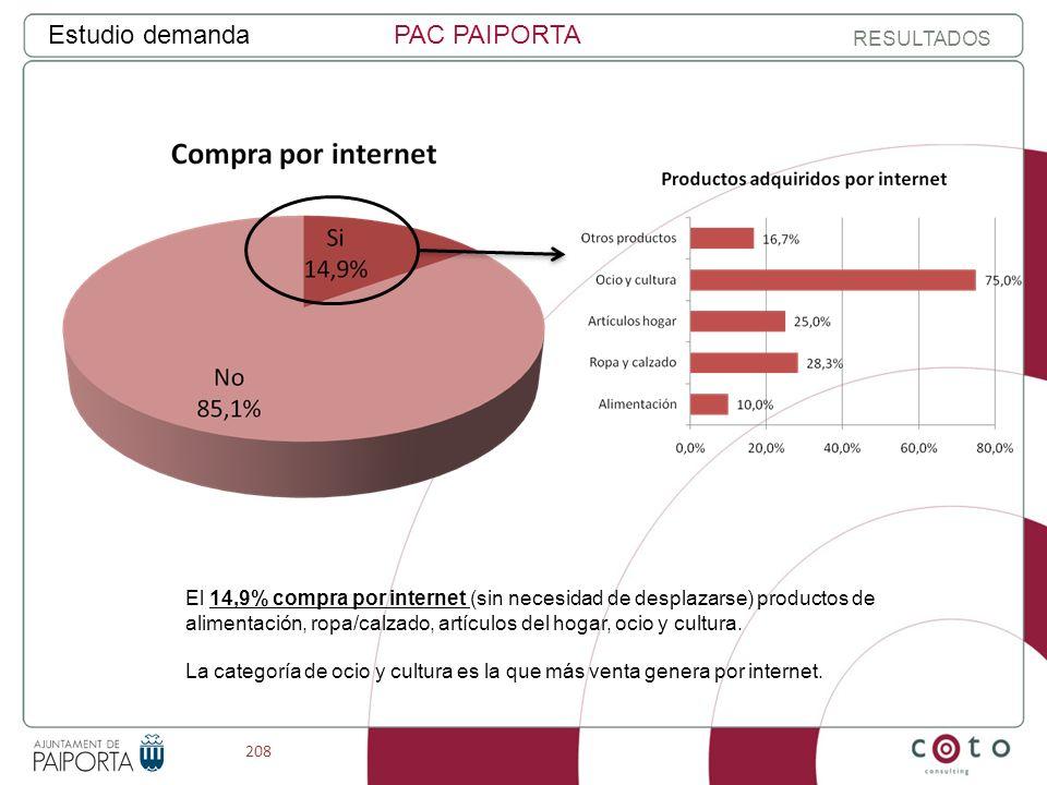 208 Estudio demandaPAC PAIPORTA RESULTADOS El 14,9% compra por internet (sin necesidad de desplazarse) productos de alimentación, ropa/calzado, artículos del hogar, ocio y cultura.