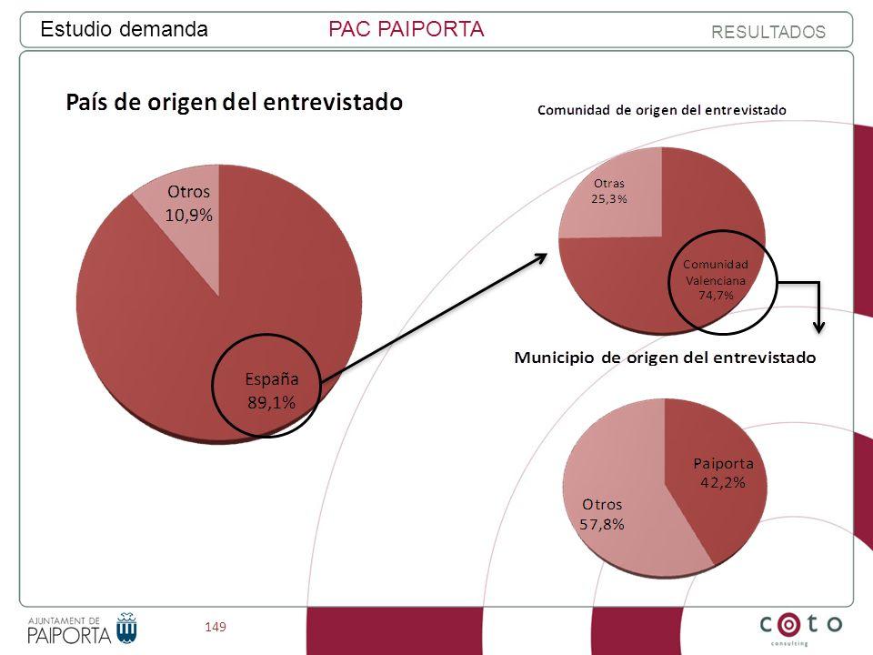 149 Estudio demandaPAC PAIPORTA RESULTADOS
