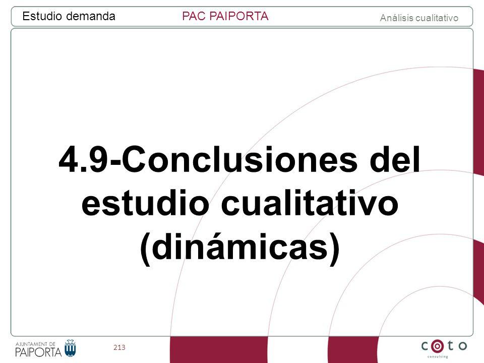 213 Estudio demandaPAC PAIPORTA Análisis cualitativo 4.9-Conclusiones del estudio cualitativo (dinámicas)