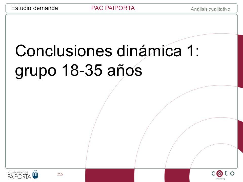 215 Estudio demandaPAC PAIPORTA Análisis cualitativo Conclusiones dinámica 1: grupo 18-35 años