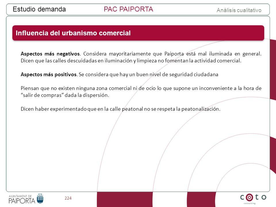 224 Estudio demandaPAC PAIPORTA Análisis cualitativo Influencia del urbanismo comercial Aspectos más negativos.
