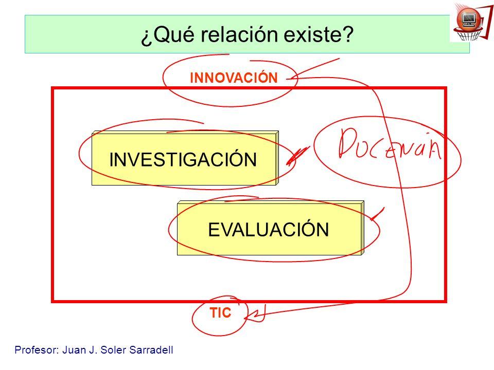 Profesor: Juan J. Soler Sarradell ¿Qué relación existe? INVESTIGACIÓN EVALUACIÓN INNOVACIÓN TIC