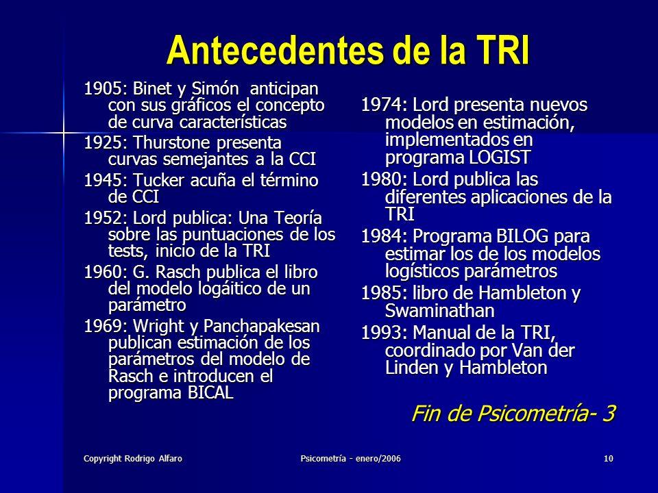 Copyright Rodrigo AlfaroPsicometría - enero/200610 Antecedentes de la TRI 1905: Binet y Simón anticipan con sus gráficos el concepto de curva caracter
