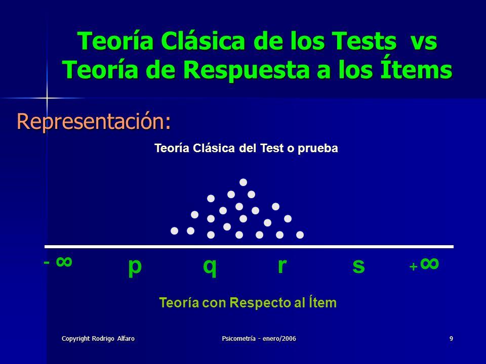 Copyright Rodrigo AlfaroPsicometría - enero/20069 Teoría Clásica de los Tests vs Teoría de Respuesta a los Ítems Representación: Teoría Clásica del Te