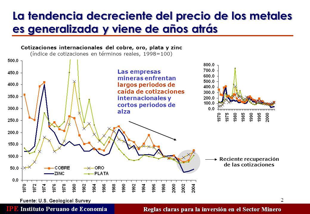 2 Cotizaciones internacionales del cobre, oro, plata y zinc (índice de cotizaciones en términos reales, 1998=100) Fuente: U.S. Geological Survey Las e