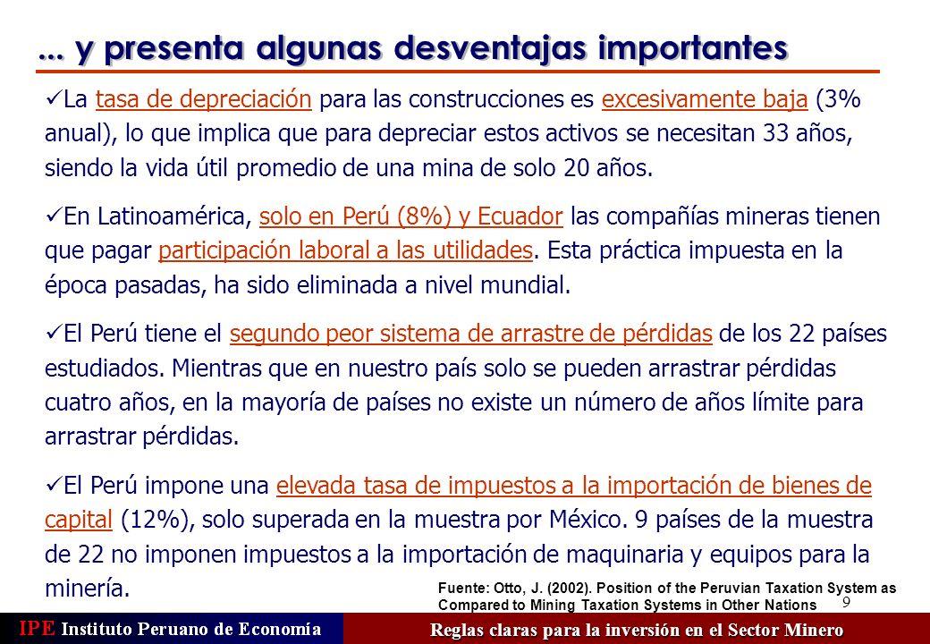 20 Valor de reserva de una mina en el centro del país (millones de US$) Fuente: Empresa minera.