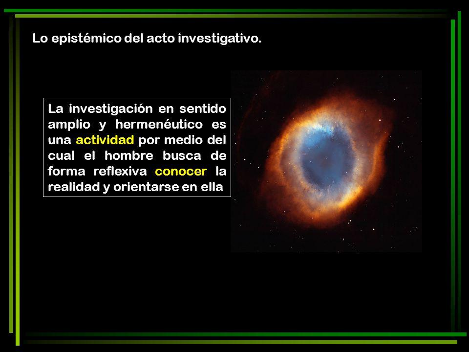 CONOCER / SABER El saber el producto de la interpelación de lo real, es en sí investigar.