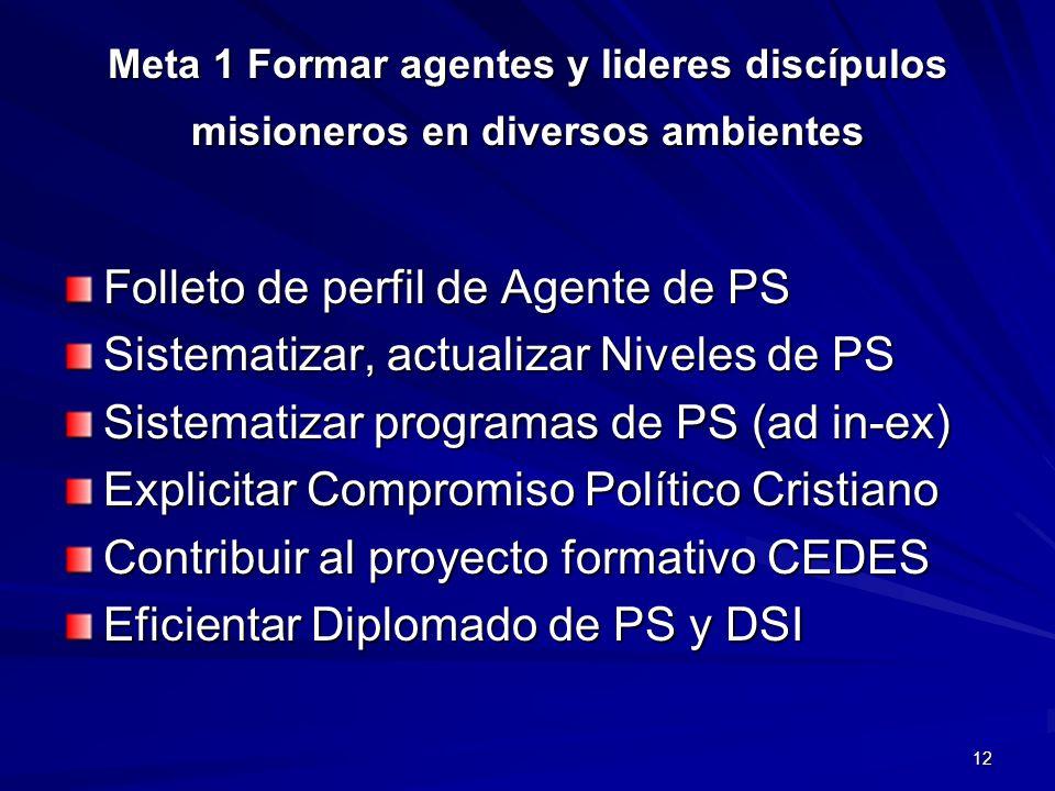 11 PLAN 2011 OBJETIVO DIFUNDIR LA DOCTRINA SOCIAL DE LA IGLESIA DESDE JESUCRISTO NUESTRA PAZ, MISTERIO DE FE QUE SE HA DE VIVIR; FORMANDO AGENTES, DIS