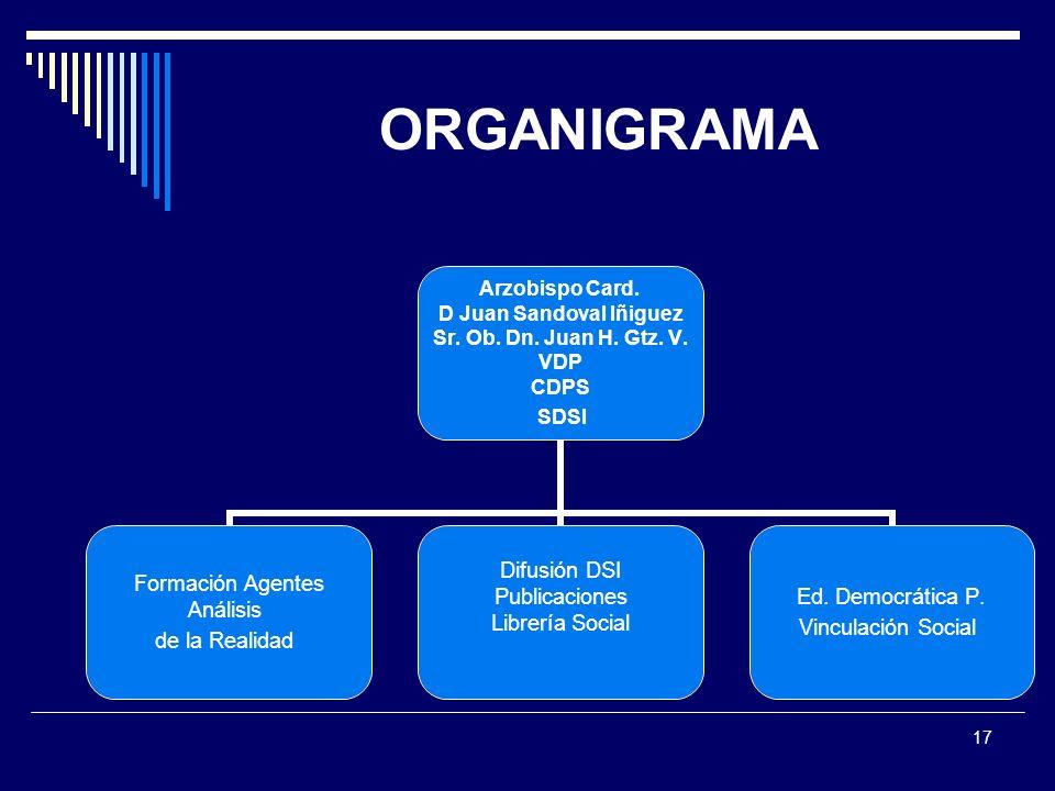 16 Desarrollo de las acciones A cada acción se le desarrolló en actividades en base a un Curso de Acción y se definieron tiempos y responsables. (Cfr.