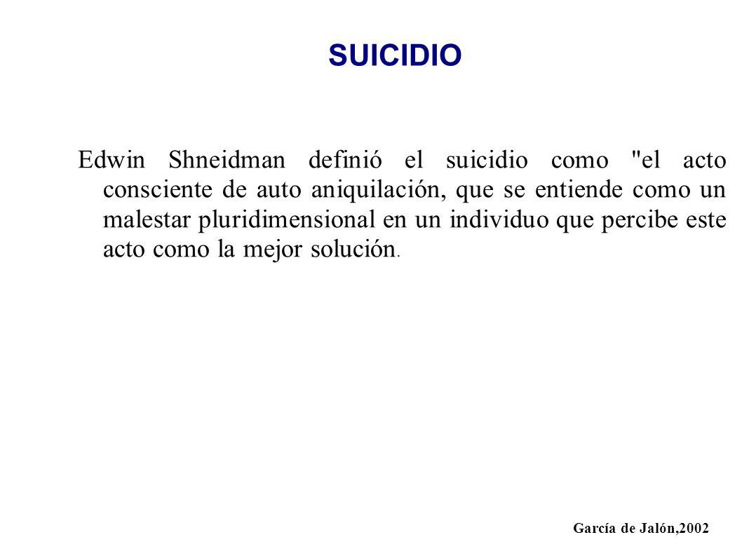 CONDUCTA PARASUICIDA Stengel en 1961, diferenció entre el intento y la tentativa de suicidio 3.