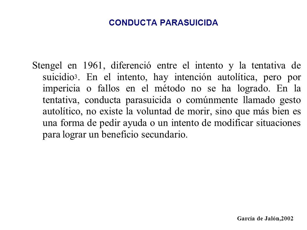 TRASTORNO DE PERSONALIDAD CON DEPRESION DESDE 27%