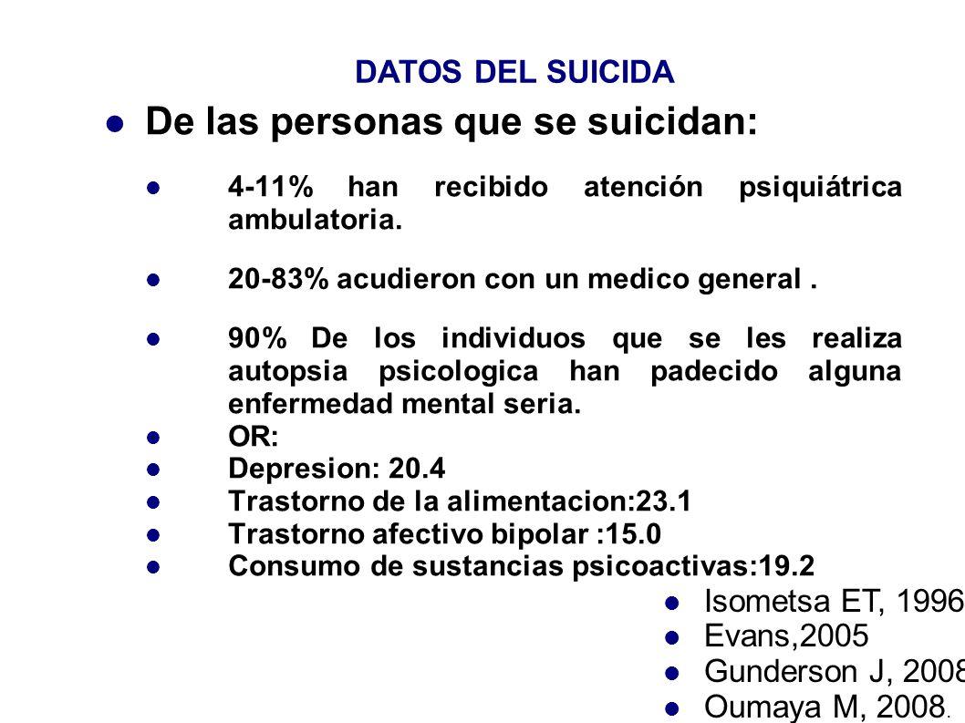 Ejemplo : suicidio limítrofe