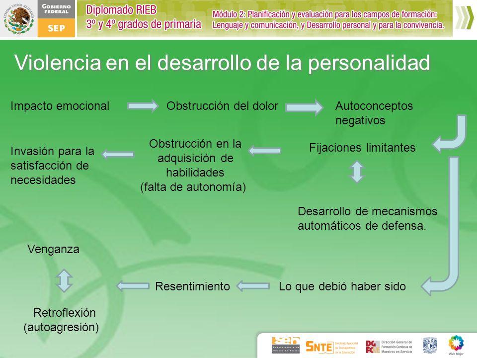Violencia en el desarrollo de la personalidad Impacto emocional Obstrucción en la adquisición de habilidades (falta de autonomía) Obstrucción del dolo