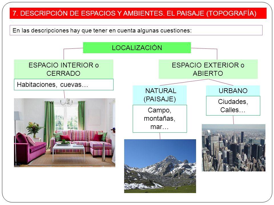 En las descripciones hay que tener en cuenta algunas cuestiones: LOCALIZACIÓN ESPACIO INTERIOR o CERRADO ESPACIO EXTERIOR o ABIERTO Habitaciones, cuev