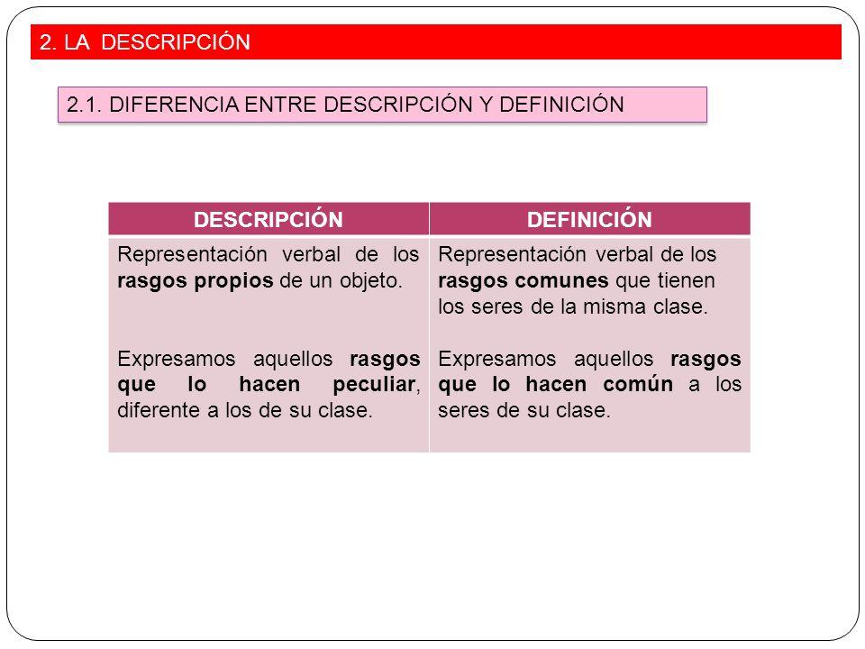 2. LA DESCRIPCIÓN DESCRIPCIÓNDEFINICIÓN Representación verbal de los rasgos propios de un objeto. Expresamos aquellos rasgos que lo hacen peculiar, di