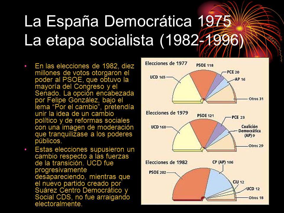 La España Democrática 1975 La etapa socialista (1982-1996) En las elecciones de 1982, diez millones de votos otorgaron el poder al PSOE, que obtuvo la