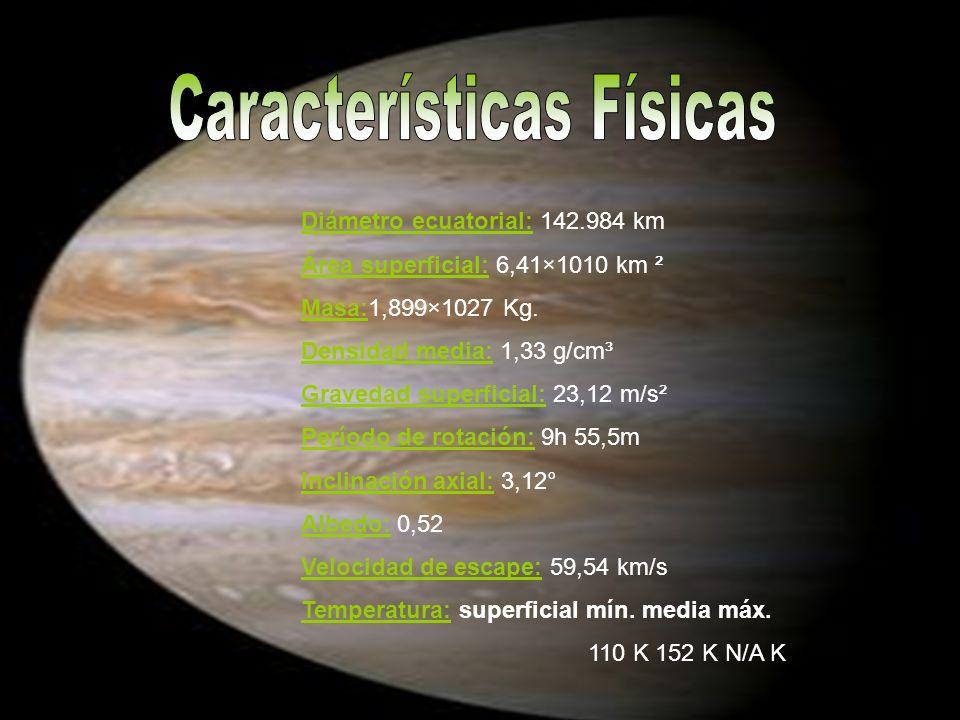 Diámetro ecuatorial: 142.984 km Área superficial: 6,41×1010 km ² Masa:1,899×1027 Kg. Densidad media: 1,33 g/cm³ Gravedad superficial: 23,12 m/s² Perío