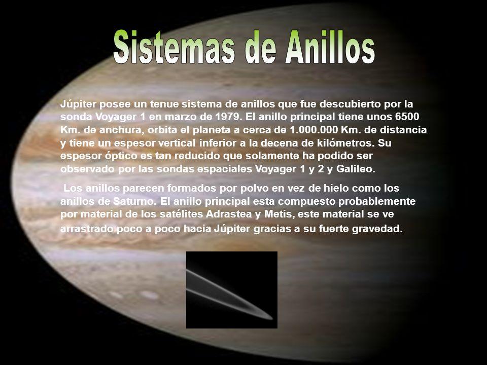 Júpiter posee un tenue sistema de anillos que fue descubierto por la sonda Voyager 1 en marzo de 1979. El anillo principal tiene unos 6500 Km. de anch
