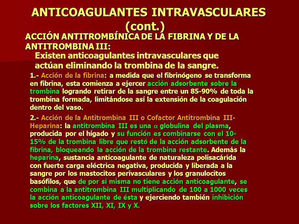 ANTICOAGULANTES INTRAVASCULARES (cont.) ANTICOAGULANTES INTRAVASCULARES (cont.) ACCIÓN ANTITROMBÍNICA DE LA FIBRINA Y DE LA ANTITROMBINA III: Existen