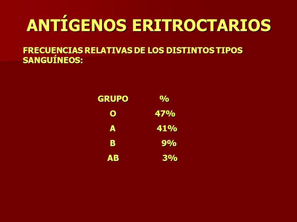 ANTÍGENOS ERITROCTARIOS FRECUENCIAS RELATIVAS DE LOS DISTINTOS TIPOS SANGUÍNEOS: GRUPO % O 47% O 47% A 41% A 41% B 9% B 9% AB 3% AB 3%