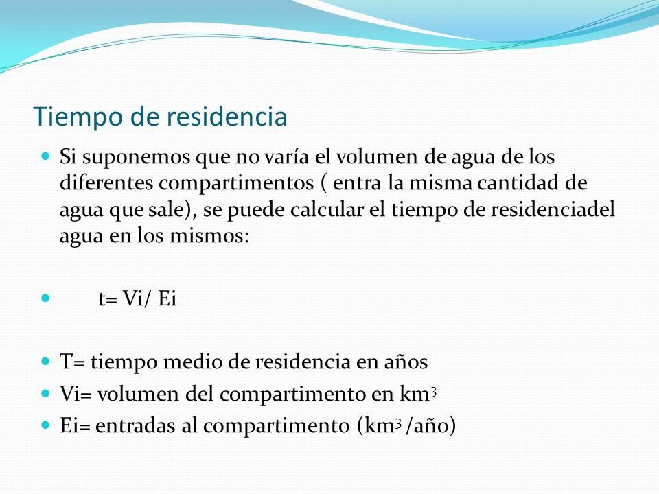 Tiempo de residencia Si suponemos que no varía el volumen de agua de los diferentes compartimentos ( entra la misma cantidad de agua que sale), se pue