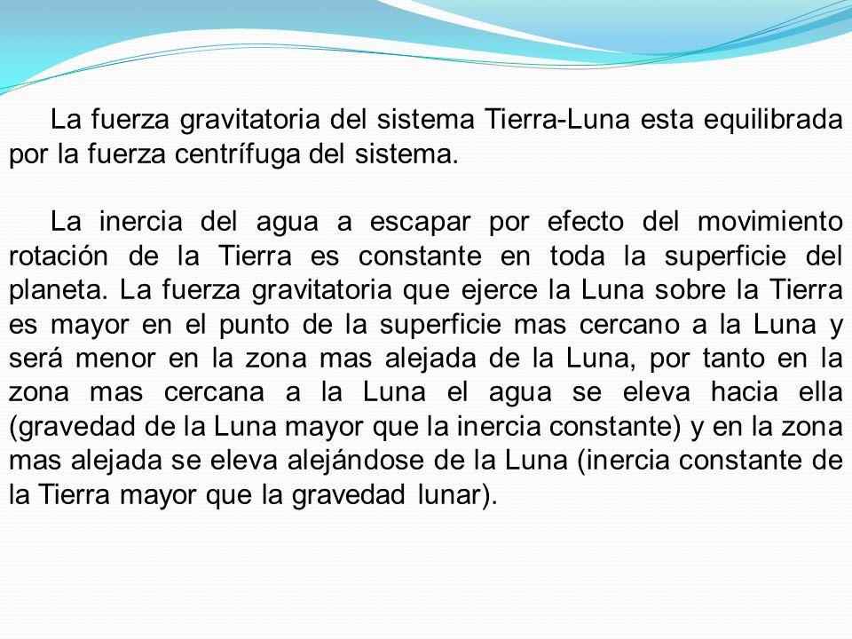 La fuerza gravitatoria del sistema Tierra-Luna esta equilibrada por la fuerza centrífuga del sistema. La inercia del agua a escapar por efecto del mov