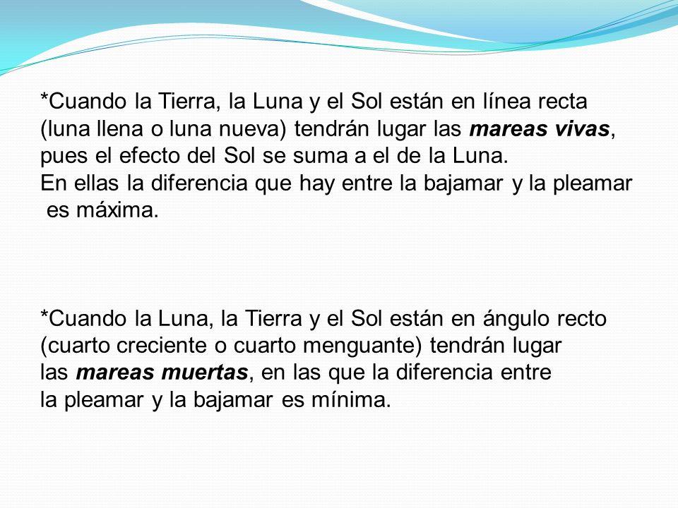 *Cuando la Tierra, la Luna y el Sol están en línea recta (luna llena o luna nueva) tendrán lugar las mareas vivas, pues el efecto del Sol se suma a el