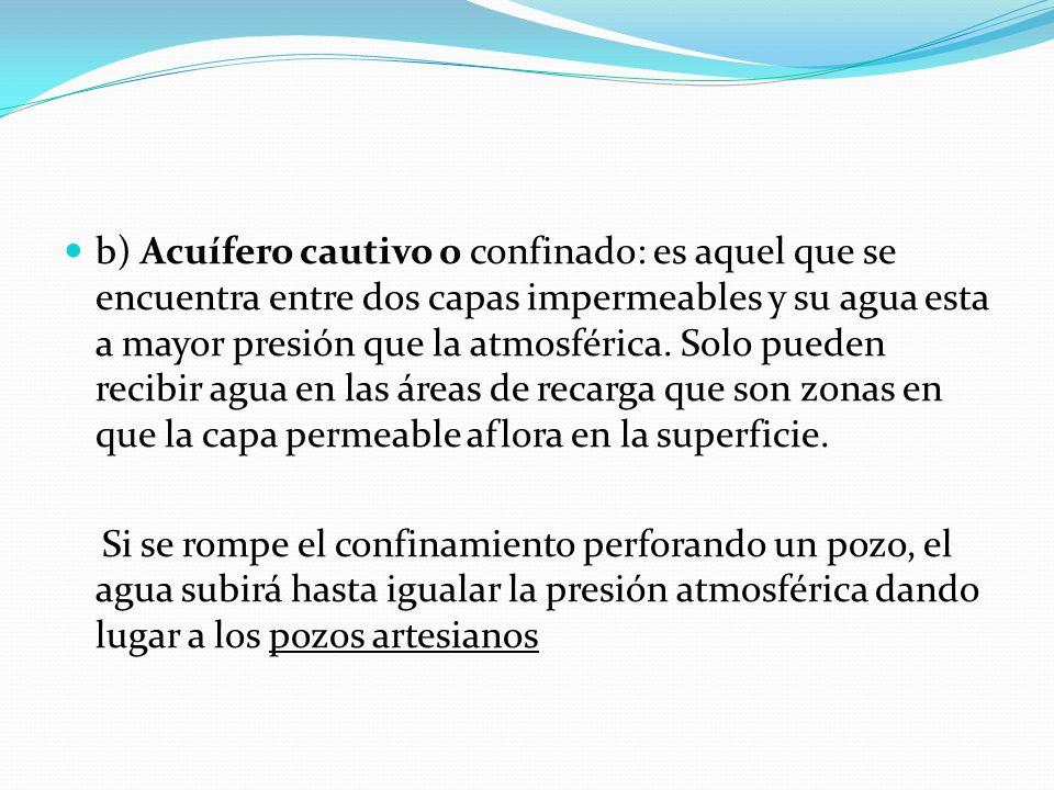 b) Acuífero cautivo o confinado: es aquel que se encuentra entre dos capas impermeables y su agua esta a mayor presión que la atmosférica. Solo pueden