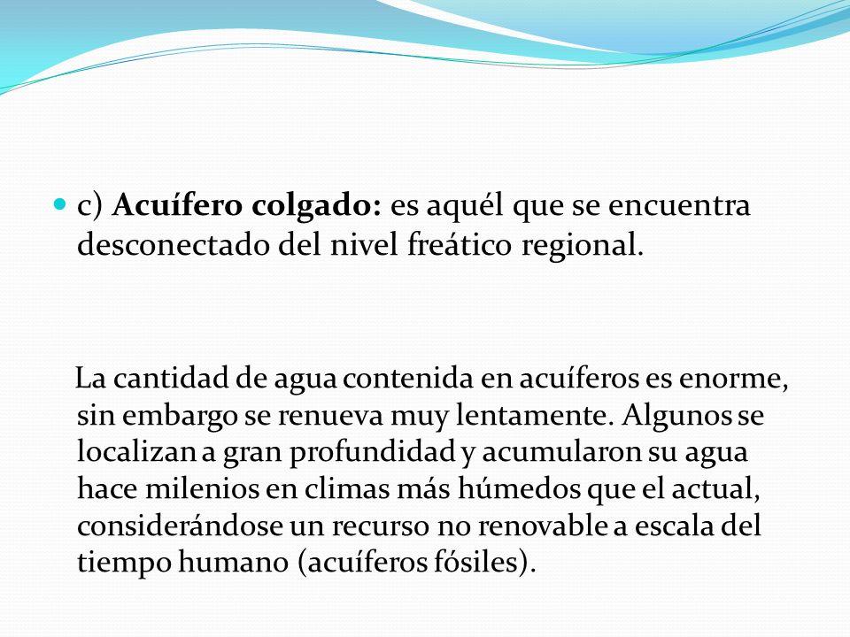 c) Acuífero colgado: es aquél que se encuentra desconectado del nivel freático regional. La cantidad de agua contenida en acuíferos es enorme, sin emb