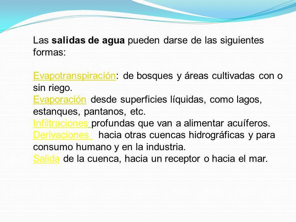 Las salidas de agua pueden darse de las siguientes formas: EvapotranspiraciónEvapotranspiración: de bosques y áreas cultivadas con o sin riego. Evapor