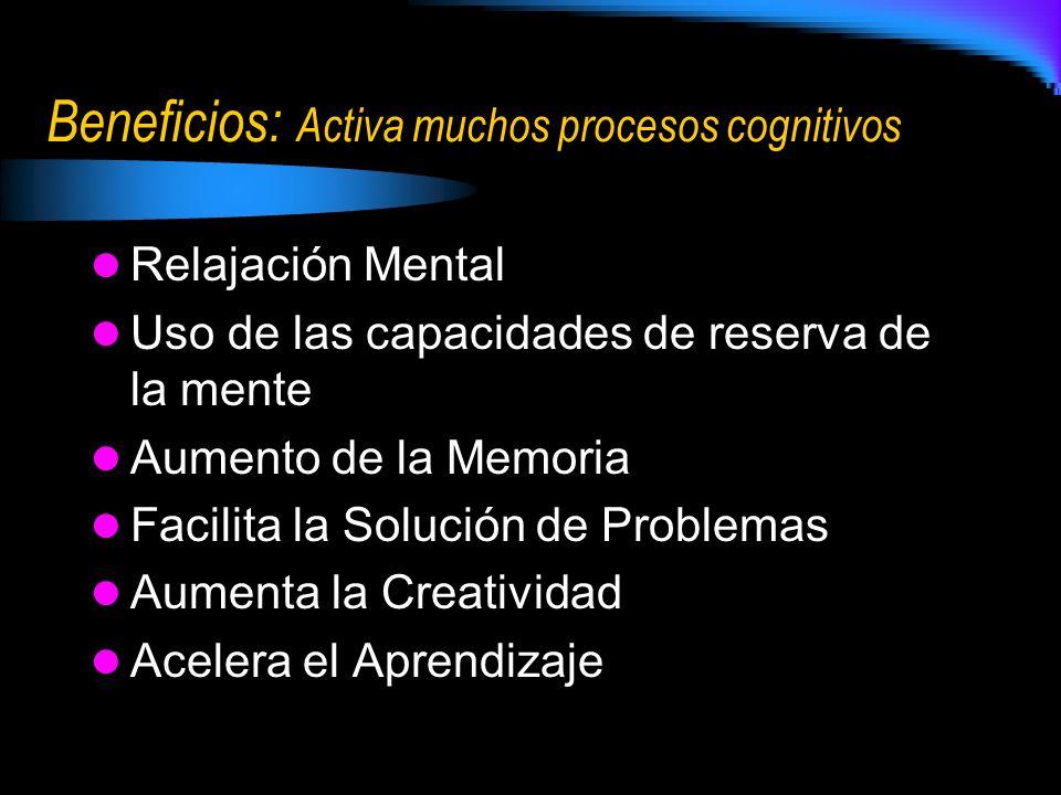 Beneficios: Activa muchos procesos cognitivos Relajación Mental Uso de las capacidades de reserva de la mente Aumento de la Memoria Facilita la Soluci
