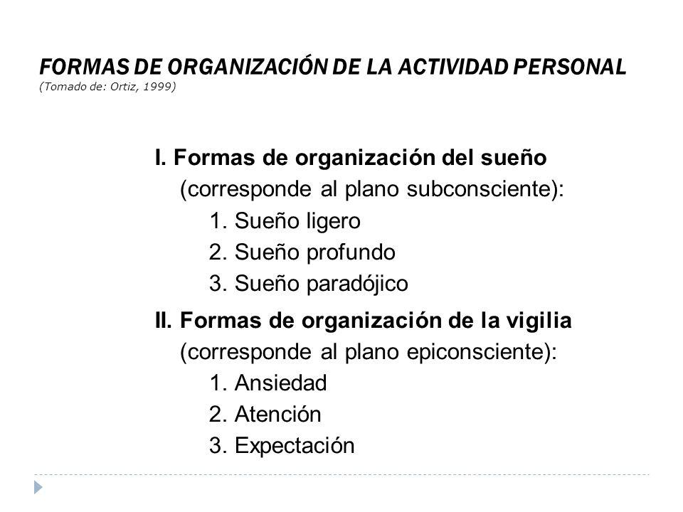 I. Formas de organización del sueño (corresponde al plano subconsciente): 1.Sueño ligero 2.Sueño profundo 3.Sueño paradójico II. Formas de organizació