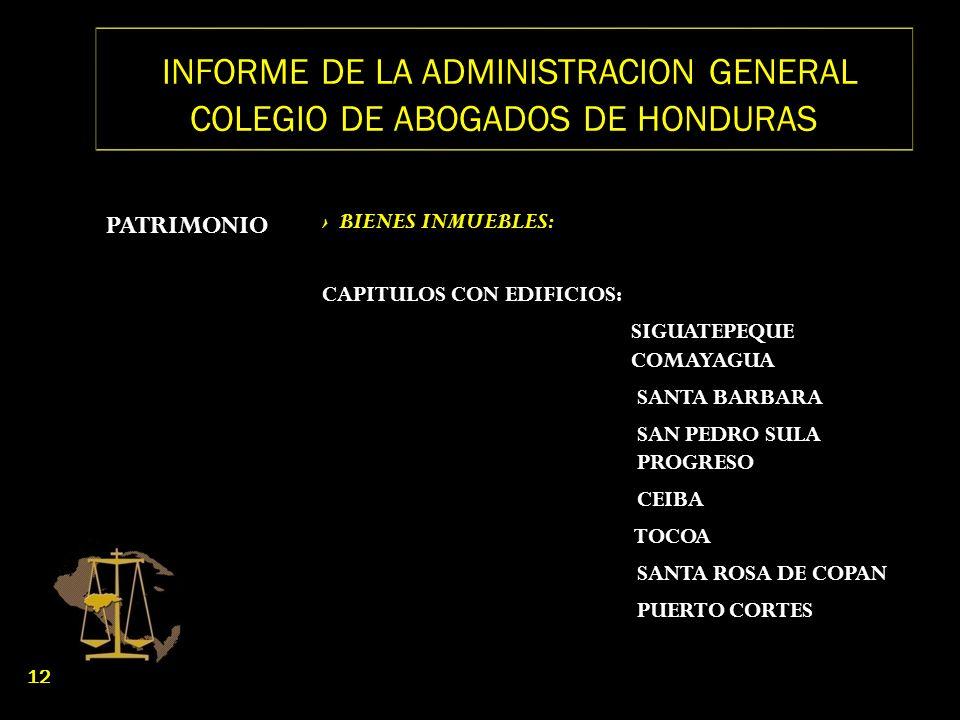 INFORME DE LA ADMINISTRACION GENERAL COLEGIO DE ABOGADOS DE HONDURAS PATRIMONIO BIENES INMUEBLES: CAPITULOS CON EDIFICIOS: SIGUATEPEQUE COMAYAGUA SANT