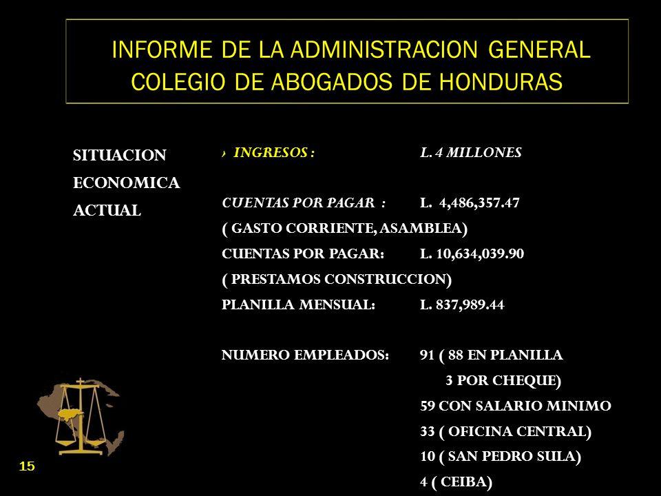 INFORME DE LA ADMINISTRACION GENERAL COLEGIO DE ABOGADOS DE HONDURAS SITUACION ECONOMICA ACTUAL INGRESOS :L. 4 MILLONES CUENTAS POR PAGAR : L. 4,486,3