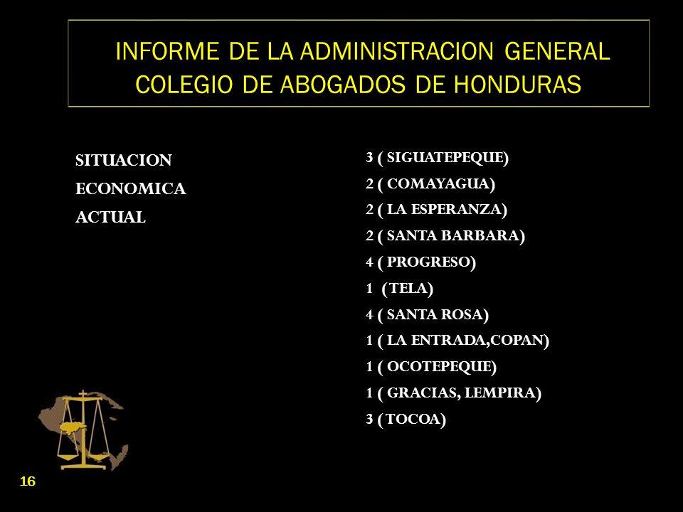 INFORME DE LA ADMINISTRACION GENERAL COLEGIO DE ABOGADOS DE HONDURAS SITUACION ECONOMICA ACTUAL 3 ( SIGUATEPEQUE) 2 ( COMAYAGUA) 2 ( LA ESPERANZA) 2 (