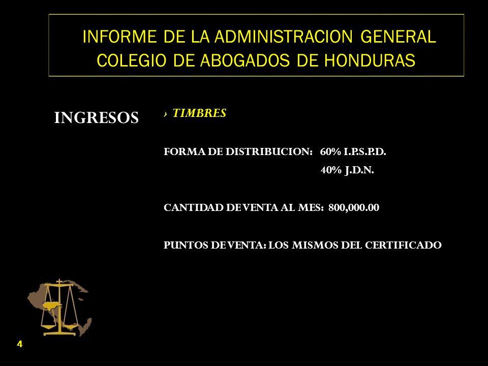 INFORME DE LA ADMINISTRACION GENERAL COLEGIO DE ABOGADOS DE HONDURAS INGRESOS INCORPORACIONES DE PROCURADORES VALOR: 2,000.00 ( CON DERECHO A ALMUERZO PARA 2 PERSONAS ) RENOVACIONES DE CARNE DE PROCURADORES VALOR: L.