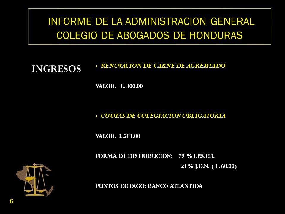 INFORME DE LA ADMINISTRACION GENERAL COLEGIO DE ABOGADOS DE HONDURAS SITUACION ECONOMICA ACTUAL 1 ( OLANCHITO) 3 ( DANLI) 3 ( CHOLUTECA) 3 ( NACAOME, VALLE) 4 ( JUTICALPA) 3 ( PUERTO CORTES) 1 ( CATACAMAS) 2 ( YORO) 17