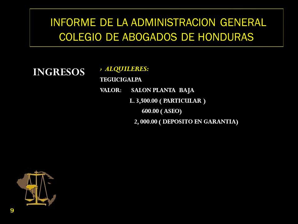 INFORME DE LA ADMINISTRACION GENERAL COLEGIO DE ABOGADOS DE HONDURAS PATRIMONIO BIENES MUEBLES: VEHICULOS :MARCA: TOYOTA ( TEGUCIGALPA) TIPO : CAMIONETA PRADO AÑO: 2010 COLOR: CHAMPAGNE MARCA: MITSUBISHI TIPO: PICK UP AÑO: 2008 COLOR : PLATEADO METALICO 10