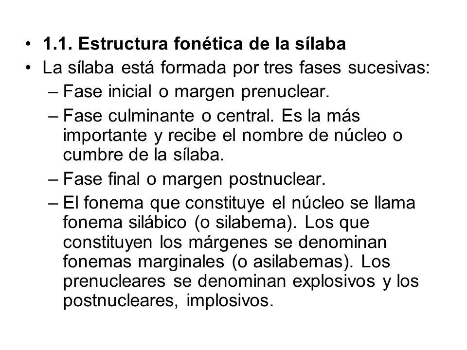 1.1. Estructura fonética de la sílaba La sílaba está formada por tres fases sucesivas: –Fase inicial o margen prenuclear. –Fase culminante o central.