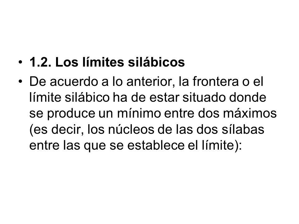 1.2. Los límites silábicos De acuerdo a lo anterior, la frontera o el límite silábico ha de estar situado donde se produce un mínimo entre dos máximos