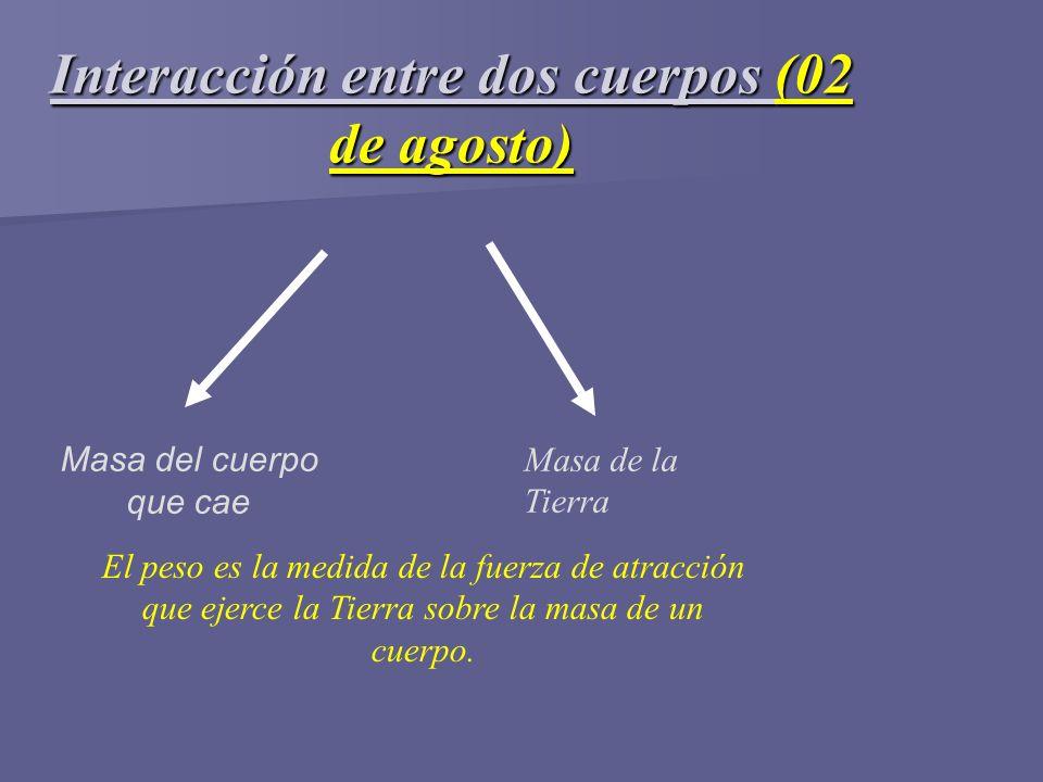 Interacción entre dos cuerpos (02 de agosto) Masa del cuerpo que cae Masa de la Tierra El peso es la medida de la fuerza de atracción que ejerce la Ti