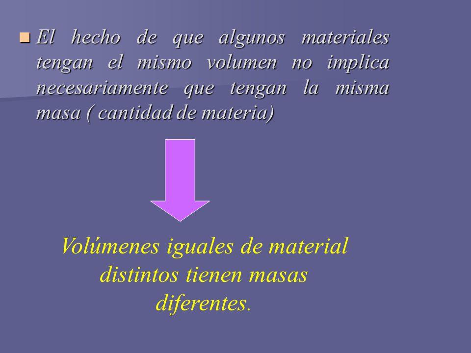 El hecho de que algunos materiales tengan el mismo volumen no implica necesariamente que tengan la misma masa ( cantidad de materia) El hecho de que a