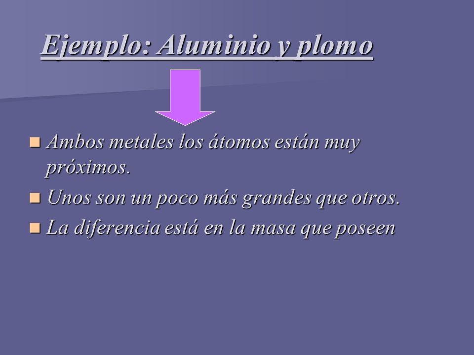 Ejemplo: Aluminio y plomo Ambos metales los átomos están muy próximos. Ambos metales los átomos están muy próximos. Unos son un poco más grandes que o